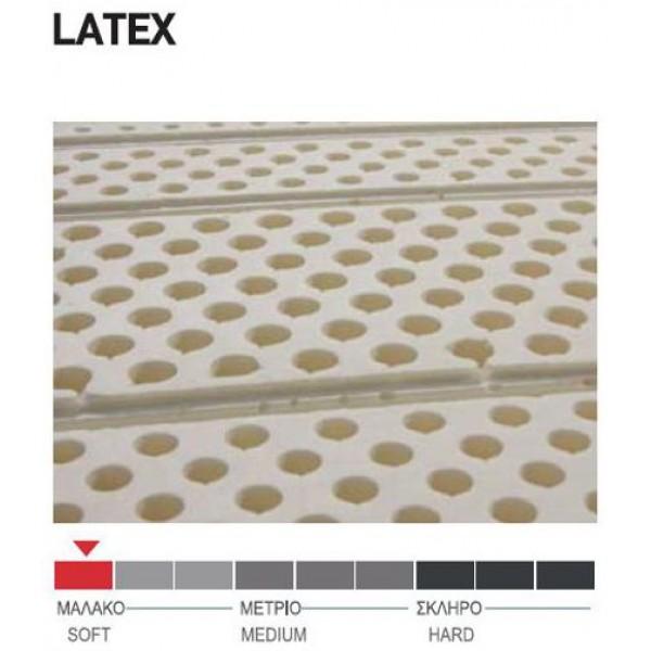 Λάτεξ - Latex